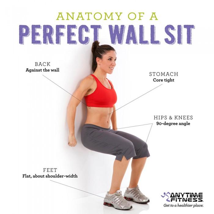Wall Sit Exercise Image: blog.anytimefitness.com